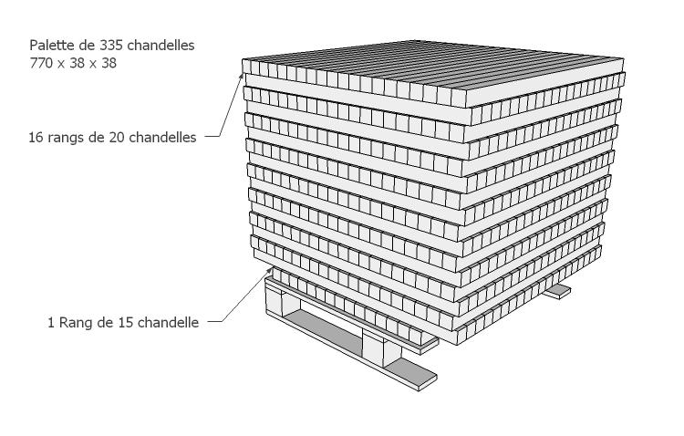 Palette de 335 chandelles